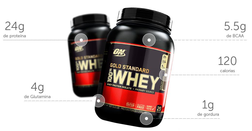 Por que tomar 100% Whey Gold Standard
